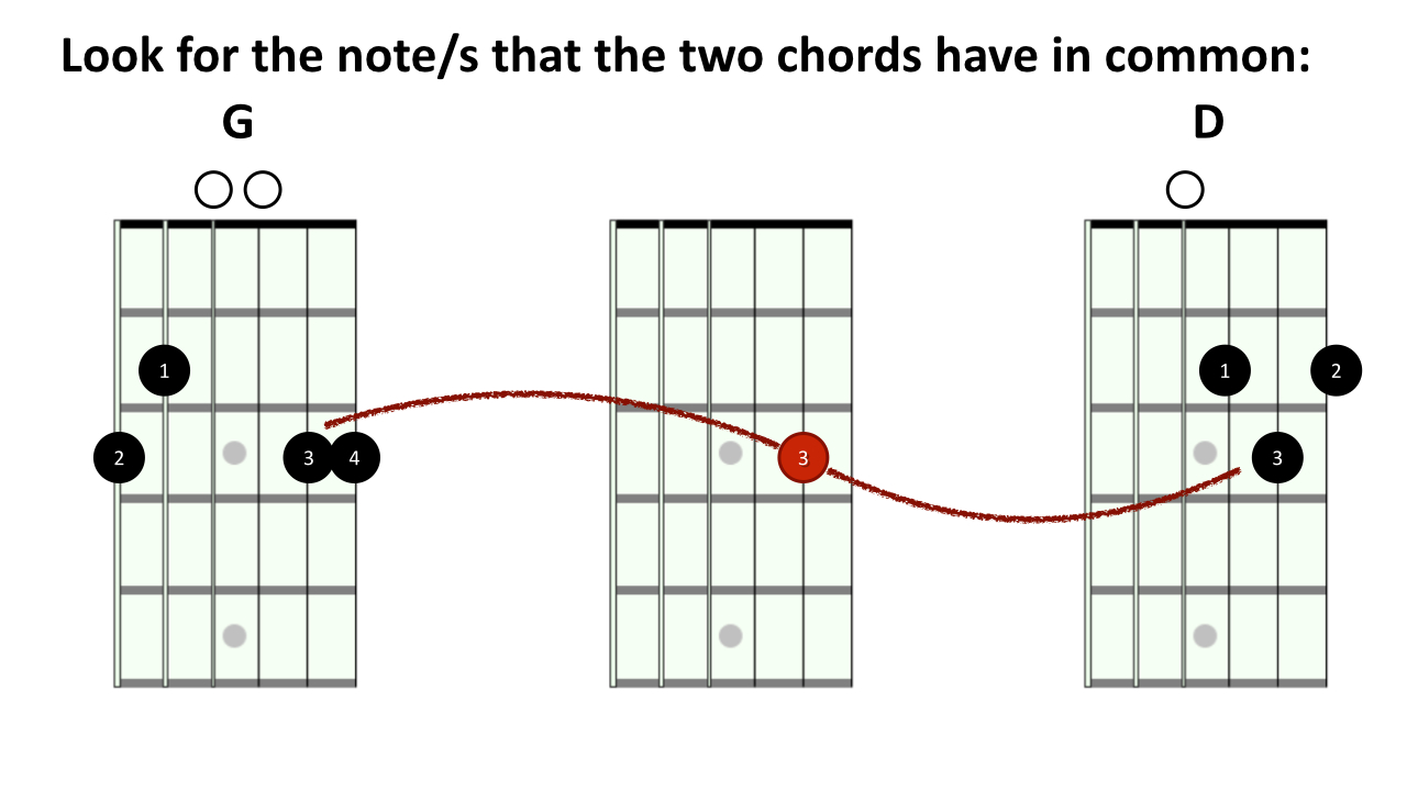 Cadd9 piano chord related keywords suggestions long tail keywords guitar cadd9 piano chord cadd9 piano chord hexwebz Images