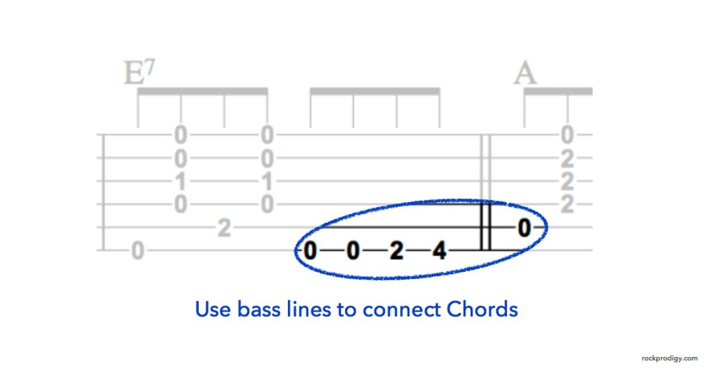 Bass and Chord exercises