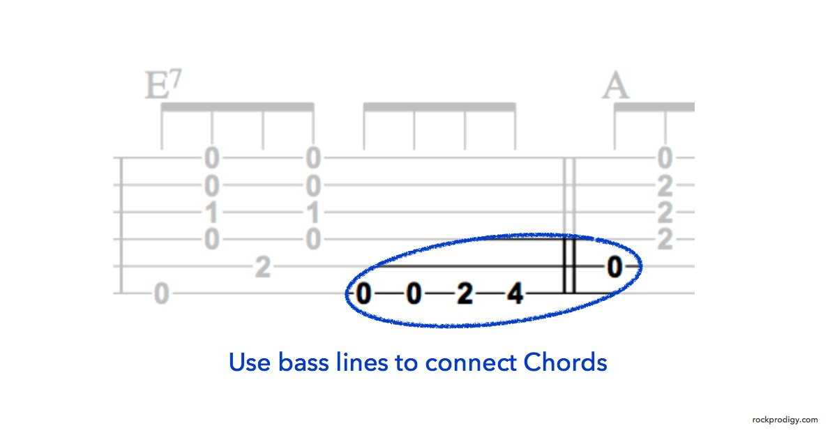 Walk The Line With Bass And Chords Rock Prodigy Blog