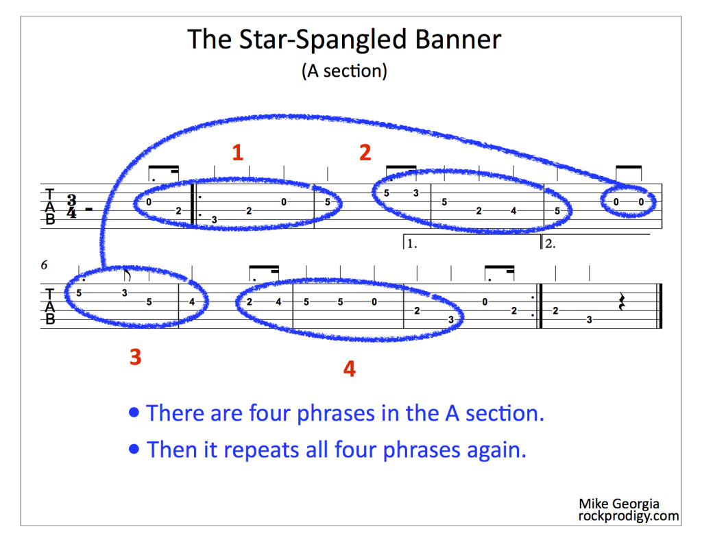 The Star lesson Banner - A Section
