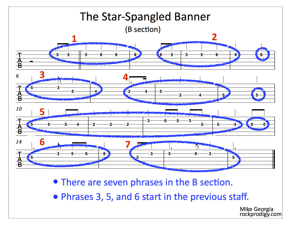The Star lesson Banner - B Section