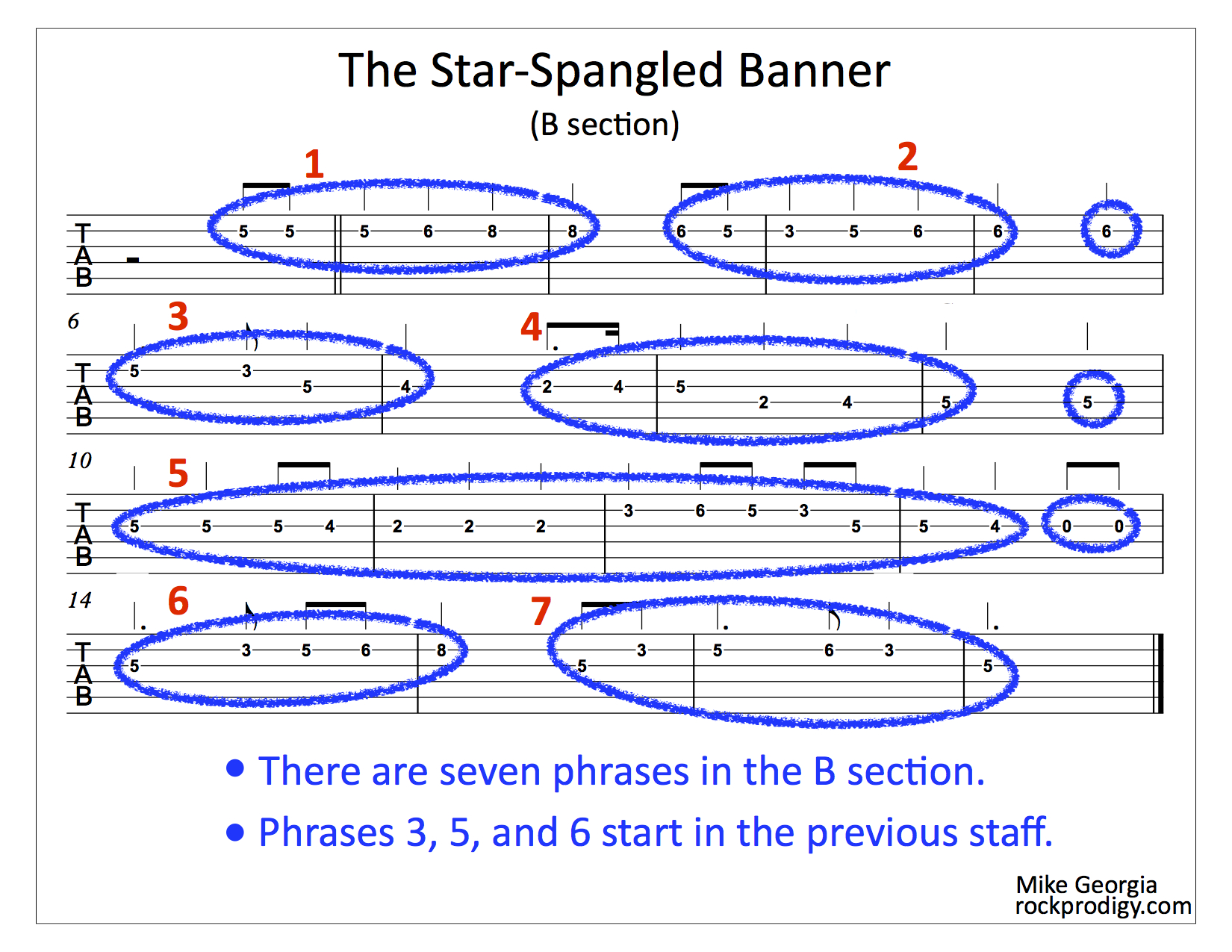 The Star Spangled Banner Rock Prodigy Blog