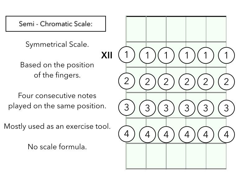 Scales Master.001